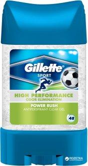 Гелевый дезодорант - антиперспирант Gillette Power Rush 70 мл (4015600810849)