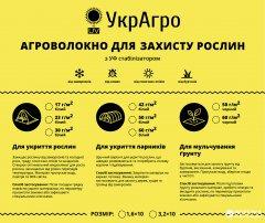 Укрывной нетканый материал УкрАгро 50 UV 1.6 x 10 м Черный (4820193000191)