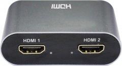 Свитч Logan SW4K-HDR10