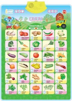Аудио постер интерактивный Smart Koala Овощи (SKCIV2) (6954166208029)