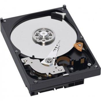 Накопичувач HDD SATA 1.0 TB i.norys 7200rpm 32MB (INO-IHDD1000S2-D1-7232)