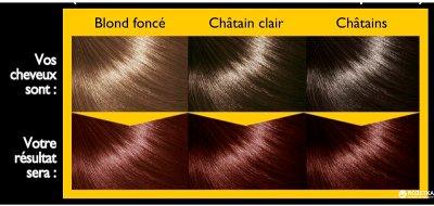 Безаммиачная крем-краска для волос Eugene Perma Kéranove Oléo Color № 5.6 Светлый Шатен Красный 125 мл (3140100327151)