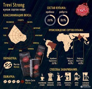 Кава в зернах Trevi Strong 1 кг (4820140050156)