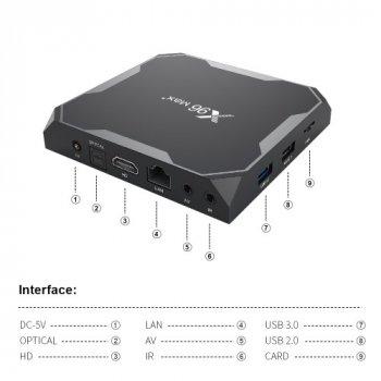X96 MAX + (PLUS) 4/64 GB Smart TV Box 4K/8K Ultra HD Amlogic S905X3 Quad Core, Android 9.0 Медиаплеер