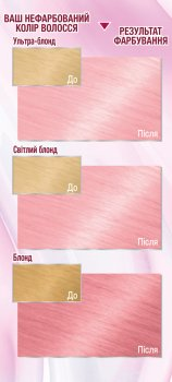 Краска для волос Garnier Color Sensation 10.22 Розовая Пастель (3600542110730)