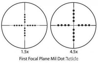 Оптичний приціл Barska Tactical 1.5-4.5x20 мм FFP (Mil-Dot) + кільця (925765)