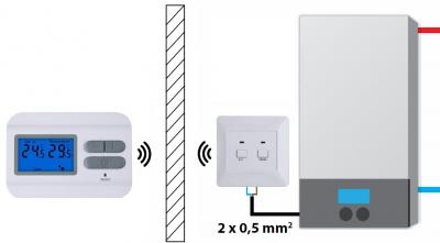 Комнатный регулятор температуры KG Elektronik C3RF