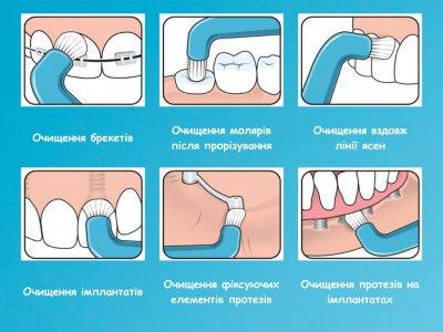 Монопучковая зубная щетка TePe Compact Tuft Красная (432300) (7317400002446)
