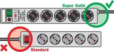 Подовжувач Brennenstuhl Super-Solid-Line 8 розеток 2.5 м (1153340118)