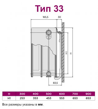Радиатор стальной QUINN Integrale тип 33 400x1200 мм (Q33412VSKD)