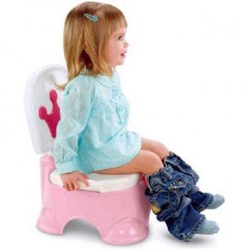 Детский горшок музыкальный Baby Potty 68011 Розовый