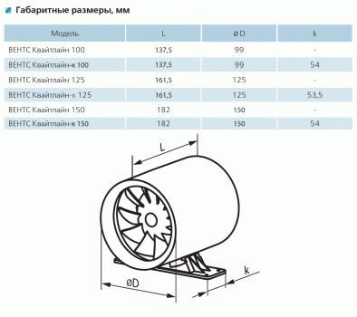 Бесшумный вытяжной вентилятор Вентс 125 Квайтлайн