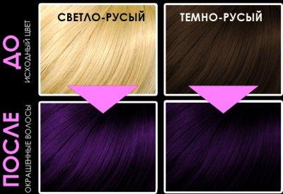 Краска-уход для волос Loren Color LuXor Care без аммиака