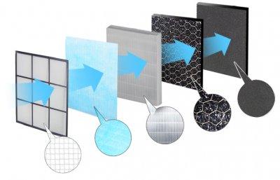 Фільтр для очисників повітря ESPERANZA Filter EHP004H11