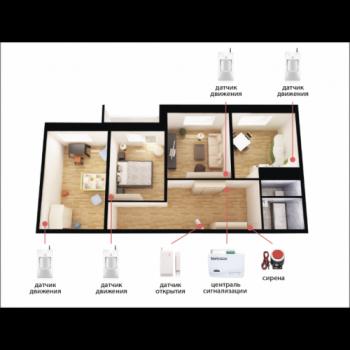 Беспроводная GSM сигнализация для дома, дачи, гаража комплект Kerui alarm G01 (Pro3) 433мГц