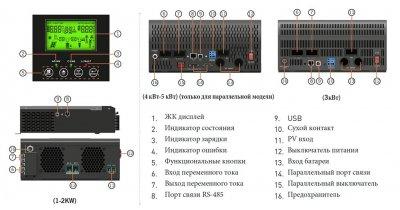 Інвертор ДБЖ MUST POWER Гібридний 5000Вт 48В PV18-5048 VPK (PV18-5048VPK)