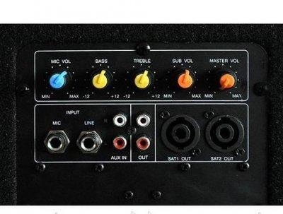 Активний комплект акустичних систем IBIZA CUBE1512