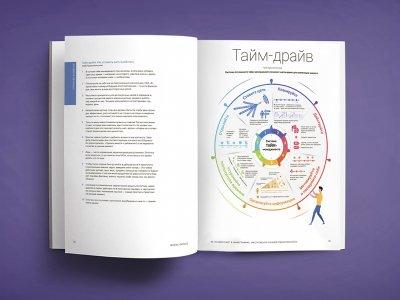 50 лучших книг в инфографике. Инструменты личной эффективности - Smartreading (9786175772331)