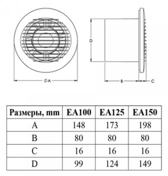 Вытяжной вентилятор Europlast E-EXTRA EA125A с шариковым подшипником антрацит