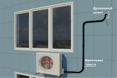 Установка кондиционера от 7000 до 9000 BTU