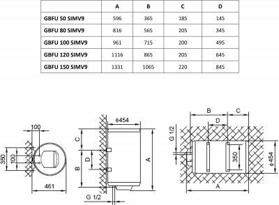 GORENJE GBFU 80 SIM/V9