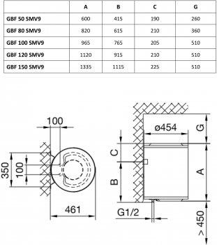 GORENJE GBF 80 SMV9