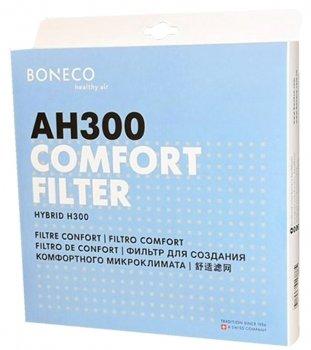 Фільтр BONECO AH300