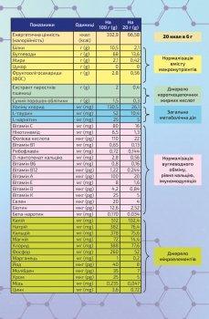 Энтеральное питание Divit Nutraceuticals Нутримед Макс 400 г (8945731909012)