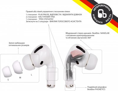 Навушники BeatBox PODS PRO 1 Wireless Charging White (bbppro1wcw)