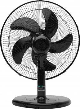 Вентилятор RZTK FT 4045