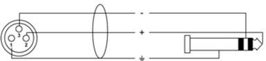 Інструментальний кабель Cordial Rean XLR female / plug 6.3 мм Stereo 6 м Black (CFM 6 FV)