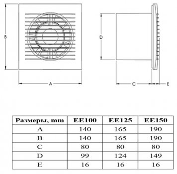Витяжний вентилятор Europlast E-EXTRA EE125HTA антрацит