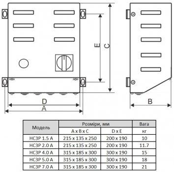 Регулятор швидкості Reventon HC3P 5A (FSHC3P-5A-1994)
