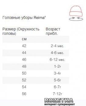 Шапка Reima Auva 518241-4620 46 см (6438088967481)