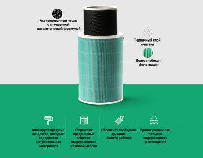 Фільтр до очисника повітря Xiaomi SmartMi Air Purifier 2 High Density зелений M1R-FLP (sbt_M1R-FLP)
