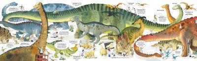 Велика книга динозаврів - Алекс Фріс (9786177688654)