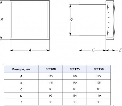 Вытяжной вентилятор Europlast EEТ125 белый