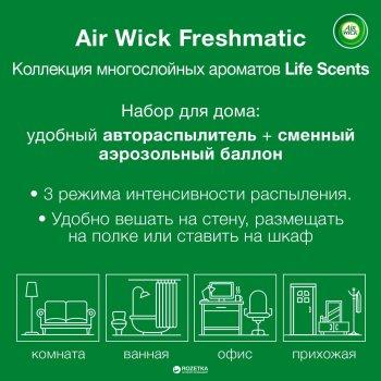 Автоматический освежитель воздуха Air Wick Freshmatic Life Scents Королевский десерт (5900627060348_4002448109464)