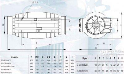 Витяжний вентилятор SOLER&PALAU TD-250/100 SILENT