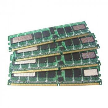 Оперативная память HP HP 4GB (4X1GB) 200MHZ ECC SDRAM PC1600R MEMORY KIT (202172-B21) Refurbished