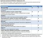 Операційна система Windows 10 Домашня 64-bit Русский на 1ПК (OEM версія для збирачів) (KW9-00132) - зображення 2
