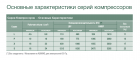Компрессор герметичный Cubigel ML60TB (ACC) - изображение 2