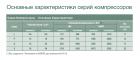 Компрессор герметичный Cubigel MS26TB (ACC) - изображение 2
