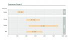 Компрессор герметичный Cubigel MS26TB (ACC) - изображение 4
