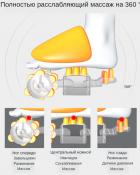 Масажер Антистрес для ніг терапевтичний Jinkairui Z9 3 режими Компресія Підігрів Вібрація - зображення 2