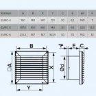 Вентилятор вытяжной Era EURO 4A SB D100 11 Вт 85 м3 осевой с автоматическими жалюзи - изображение 2