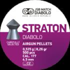 Пули для пневматического оружия JSB Diabolo Straton - изображение 1